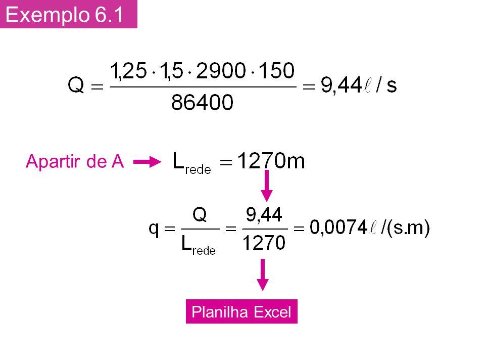 Exemplo 6.1 Apartir de A Planilha Excel