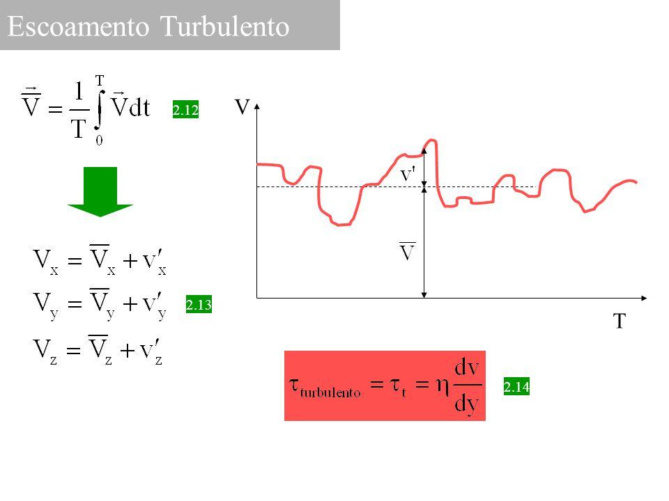 Escoamento Turbulento V T 2.12 2.13 2.14