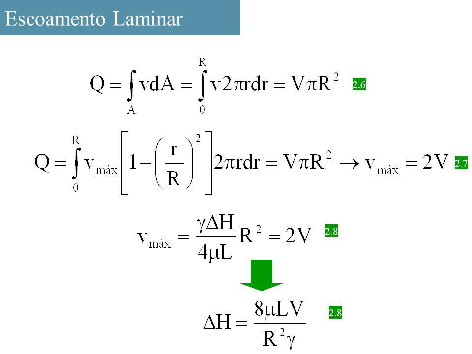 Escoamento Laminar 2.9 Usando R= D/2 na eq. 2.8 2.10