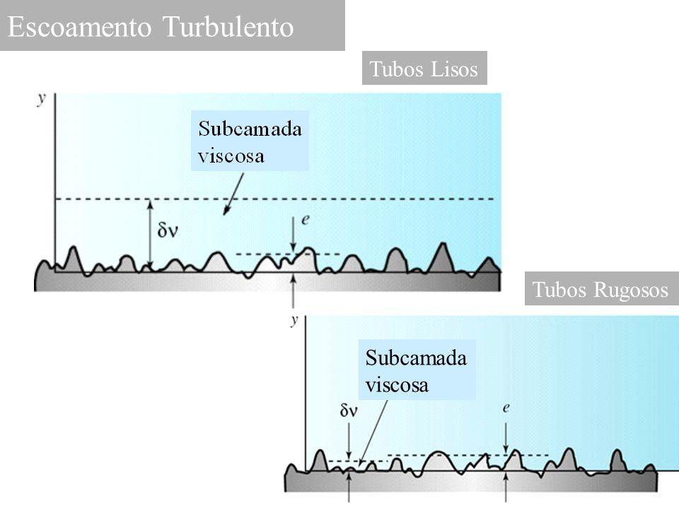 Escoamento turbulento hidraulicamente liso Escoamento turbulento hidraulicamente misto ou de transição Escoamento turbulento hidraulicamente rugoso Número de Reynolds de rugosidade 2.11 Quando  esta totalmente coberto pela subcamada limite