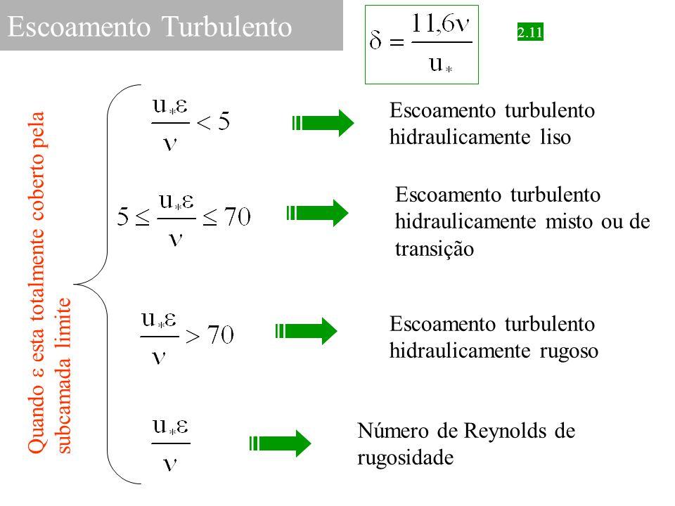 Escoamento turbulento hidraulicamente liso Escoamento turbulento hidraulicamente misto ou de transição Escoamento turbulento hidraulicamente rugoso Nú