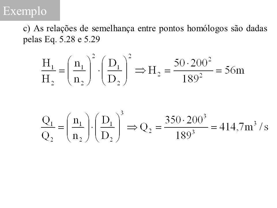 Exemplo c) As relações de semelhança entre pontos homólogos são dadas pelas Eq. 5.28 e 5.29