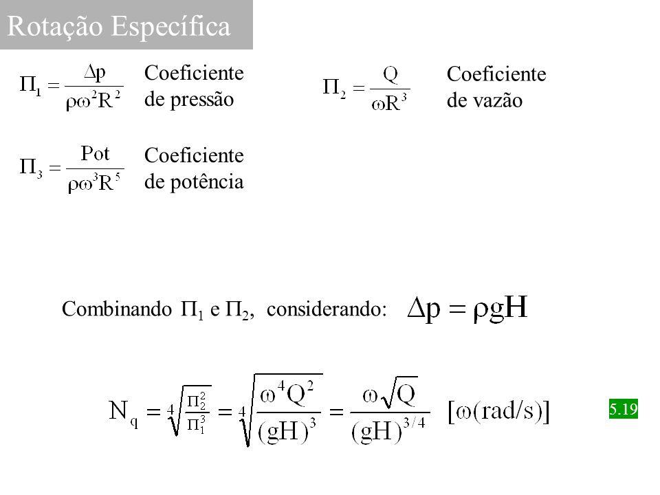 Rotação Específica Coeficiente de pressão Coeficiente de vazão Combinando  1 e  2, considerando: 5.19 Coeficiente de potência