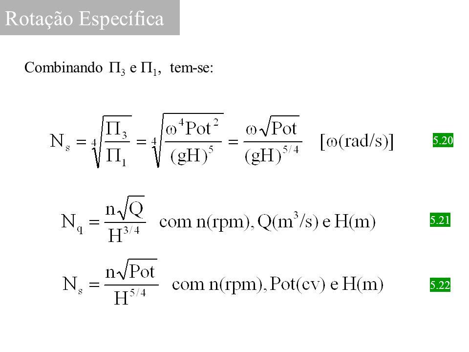 Combinando  3 e  1, tem-se: Rotação Específica 5.20 5.21 5.22