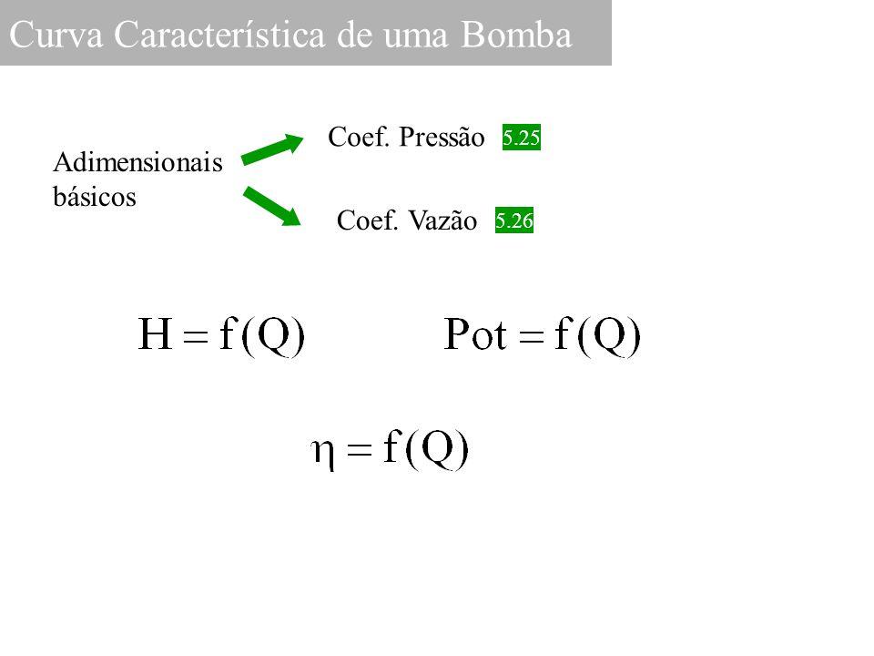 Curva Característica de uma Bomba Adimensionais básicos Coef. Pressão Coef. Vazão 5.25 5.26