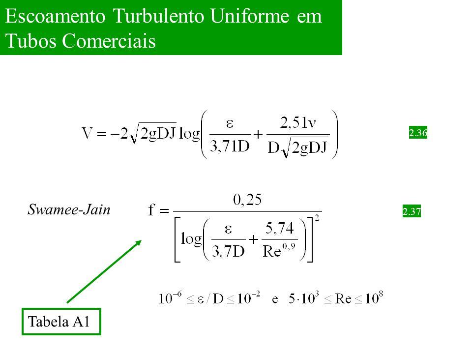 2.36 Escoamento Turbulento Uniforme em Tubos Comerciais 2.37 Swamee-Jain Tabela A1