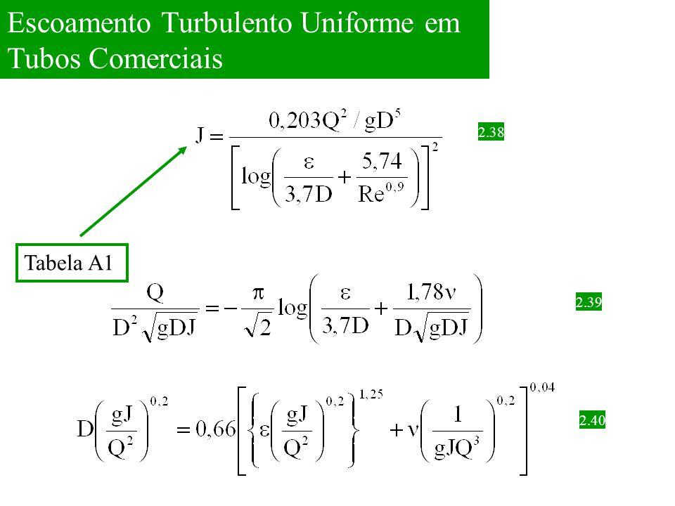 2.38 Escoamento Turbulento Uniforme em Tubos Comerciais 2.39 2.40 Tabela A1