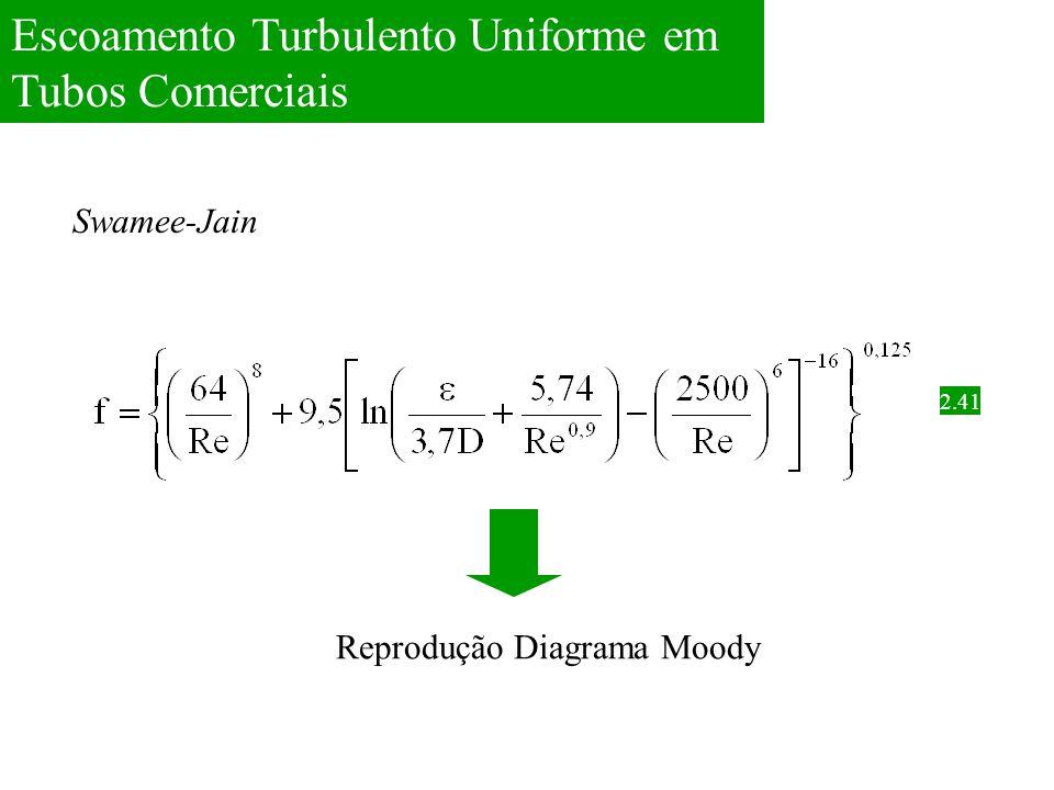 Escoamento Turbulento Uniforme em Tubos Comerciais 2.41 Swamee-Jain Reprodução Diagrama Moody