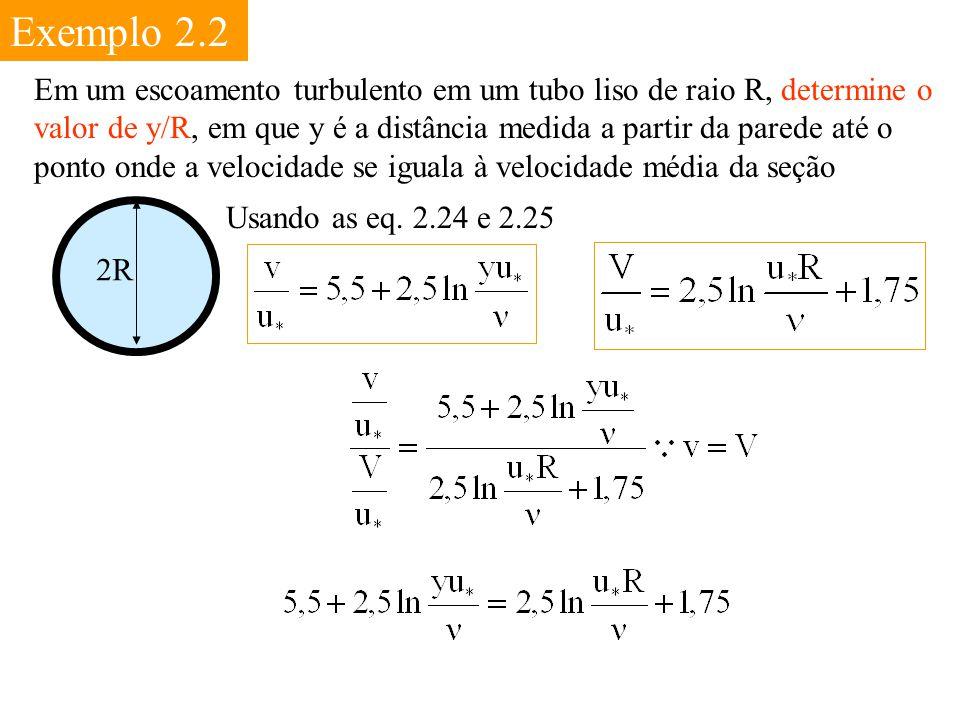 Exemplo 2.2 Em um escoamento turbulento em um tubo liso de raio R, determine o valor de y/R, em que y é a distância medida a partir da parede até o po