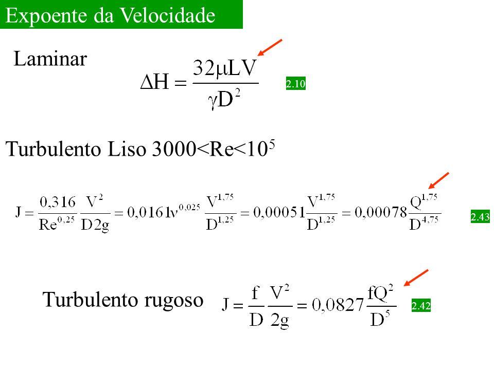 Expoente da Velocidade Turbulento Liso 3000<Re<10 5 2.43 Laminar 2.10 Turbulento rugoso 2.42