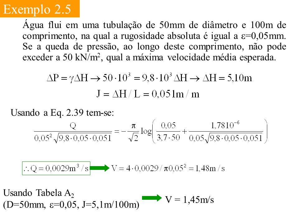 Exemplo 2.5 Água flui em uma tubulação de 50mm de diâmetro e 100m de comprimento, na qual a rugosidade absoluta é igual a  =0,05mm. Se a queda de pre