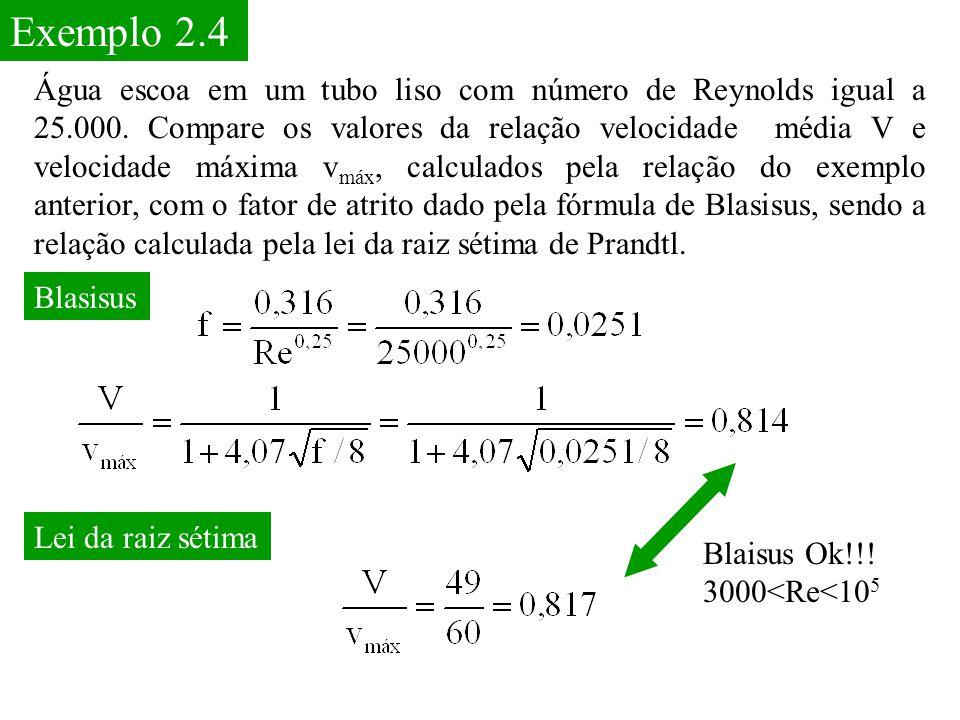 Exemplo 2.4 Água escoa em um tubo liso com número de Reynolds igual a 25.000. Compare os valores da relação velocidade média V e velocidade máxima v m