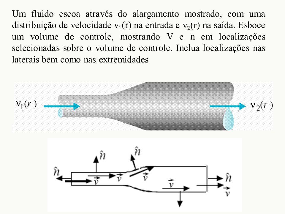 Um fluido escoa através do alargamento mostrado, com uma distribuição de velocidade v 1 (r) na entrada e v 2 (r) na saída. Esboce um volume de control