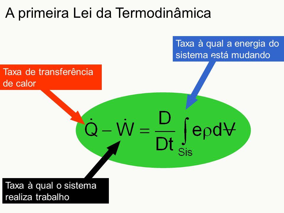 A primeira Lei da Termodinâmica Taxa de transferência de calor Taxa à qual a energia do sistema está mudando Taxa à qual o sistema realiza trabalho