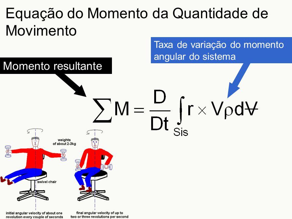 Equação do Momento da Quantidade de Movimento Taxa de variação do momento angular do sistema Momento resultante