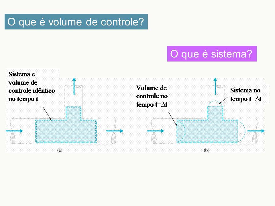 O que é volume de controle? O que é sistema?
