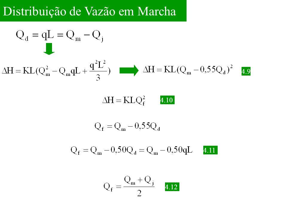 Distribuição de Vazão em Marcha 4.9 4.10 4.11 4.12