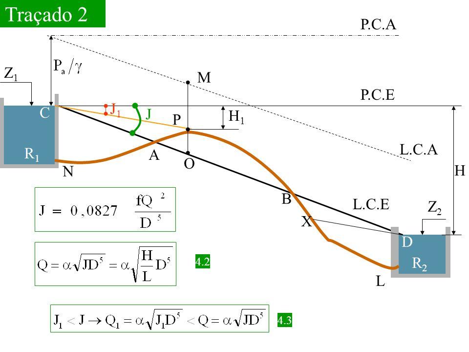 Z1Z1 R1R1 P.C.E P.C.A L.C.A A M R2R2 L.C.E Z2Z2 D C H1H1 P L X B J J1J1 O H Traçado 2 4.2 4.3 N