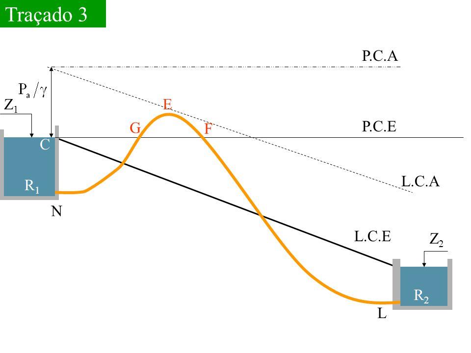 Z1Z1 R1R1 P.C.E P.C.A L.C.A N E R2R2 L.C.E Z2Z2 C F L G Traçado 3
