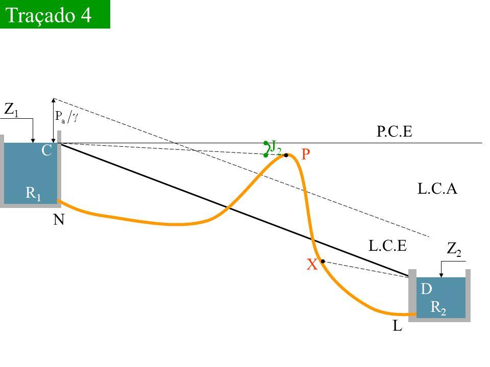 Z1Z1 R1R1 P.C.E L.C.A N P R2R2 L.C.E Z2Z2 C L Traçado 4 D X J2J2