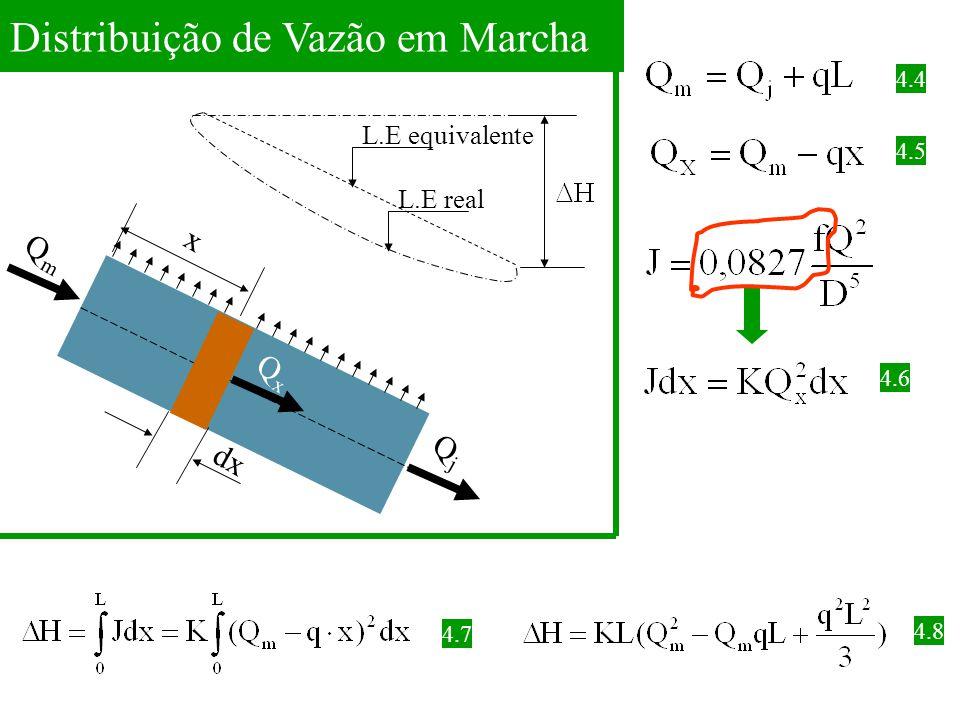 Distribuição de Vazão em Marcha dx QmQm QjQj x QxQx L.E equivalente L.E real 4.4 4.5 4.6 4.7 4.8