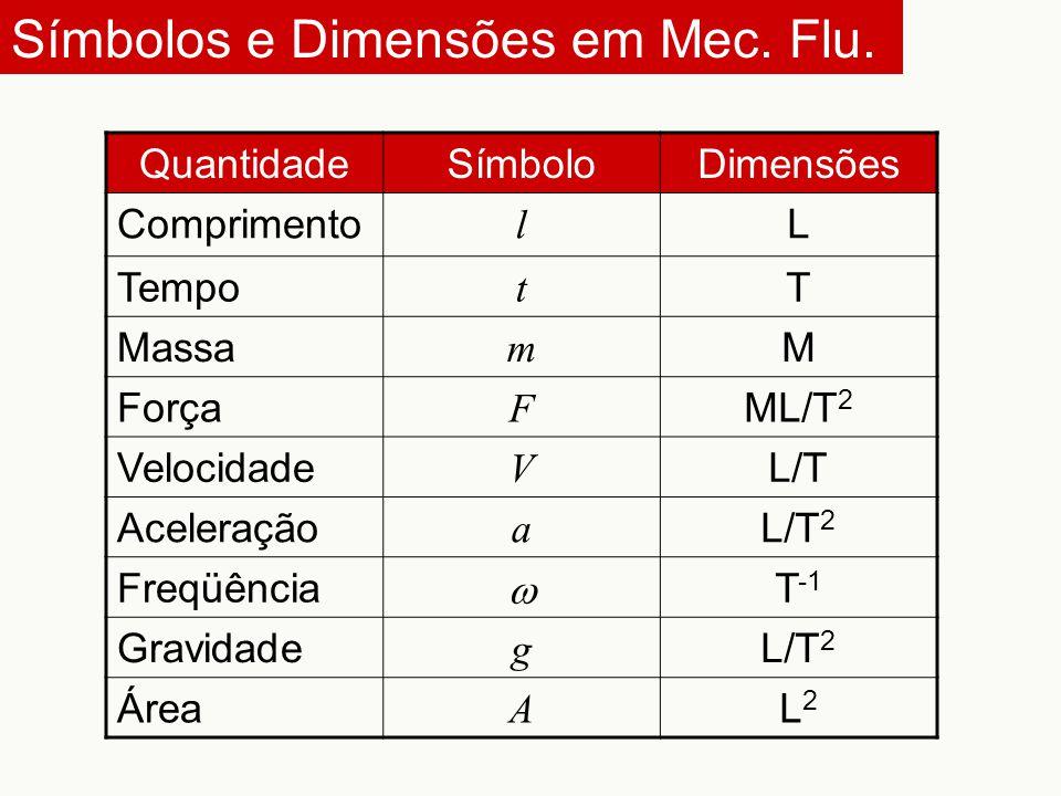 Símbolos e Dimensões em Mec. Flu. QuantidadeSímboloDimensões Comprimento l L Tempo t T Massa m M Força F ML/T 2 Velocidade V L/T Aceleração a L/T 2 Fr