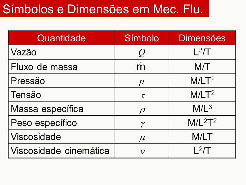 Símbolos e Dimensões em Mec. Flu. QuantidadeSímboloDimensões Vazão Q L 3 /T Fluxo de massaM/T Pressão p M/LT 2 Tensão  M/LT 2 Massa específica  M/L