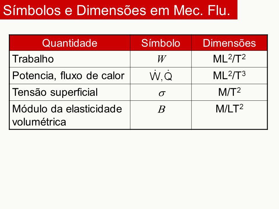 Símbolos e Dimensões em Mec. Flu. QuantidadeSímboloDimensões Trabalho W ML 2 /T 2 Potencia, fluxo de calorML 2 /T 3 Tensão superficial  M/T 2 Módulo