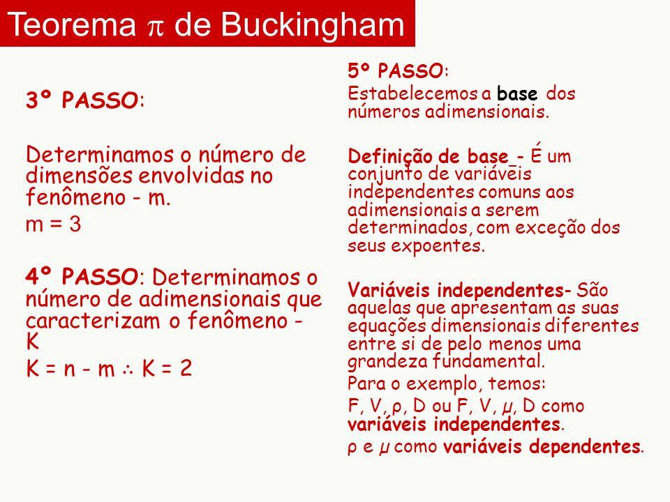 3º PASSO: Determinamos o número de dimensões envolvidas no fenômeno - m. m = 3 4º PASSO : Determinamos o número de adimensionais que caracterizam o fe