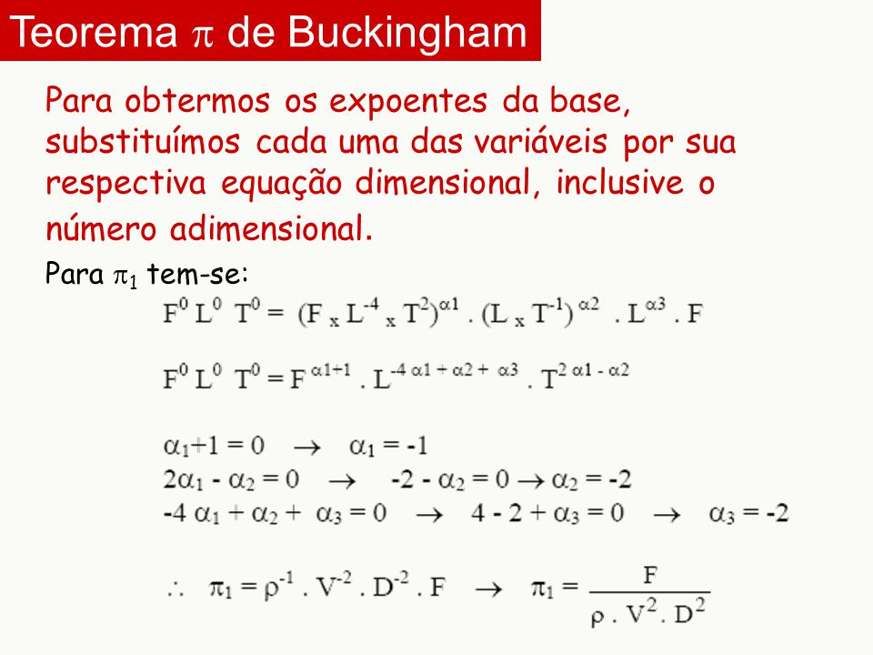 Para obtermos os expoentes da base, substituímos cada uma das variáveis por sua respectiva equação dimensional, inclusive o número adimensional. Para