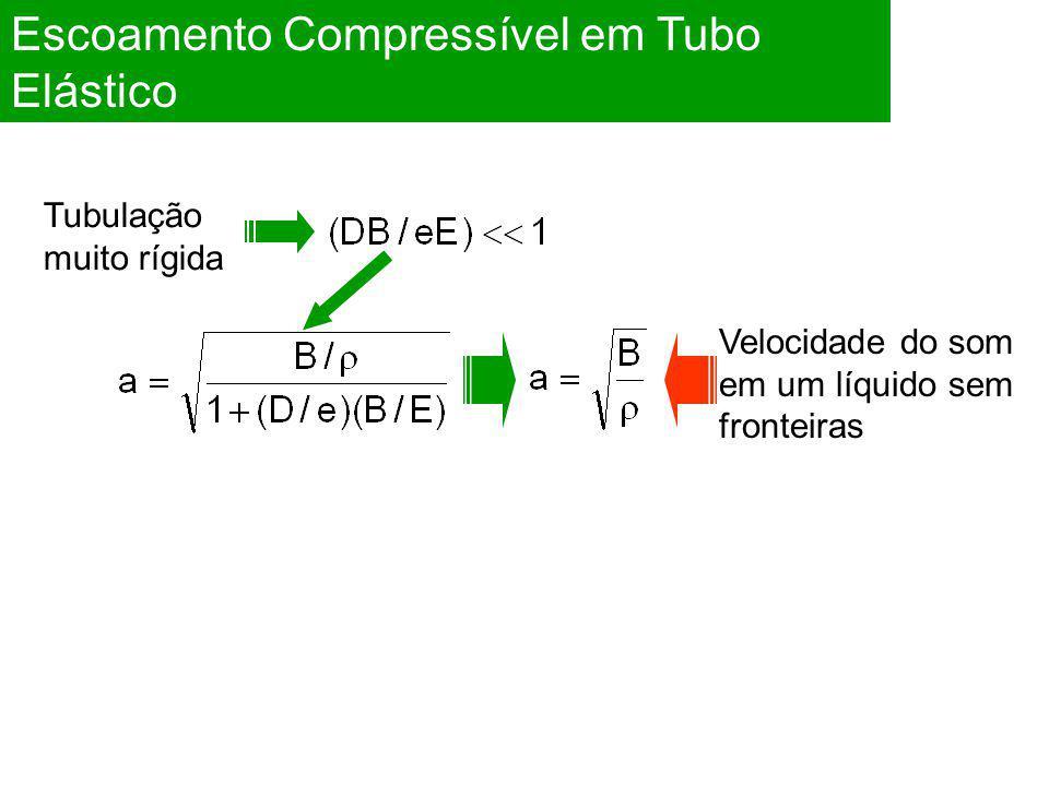 Escoamento Compressível em Tubo Elástico Tubulação muito rígida Velocidade do som em um líquido sem fronteiras