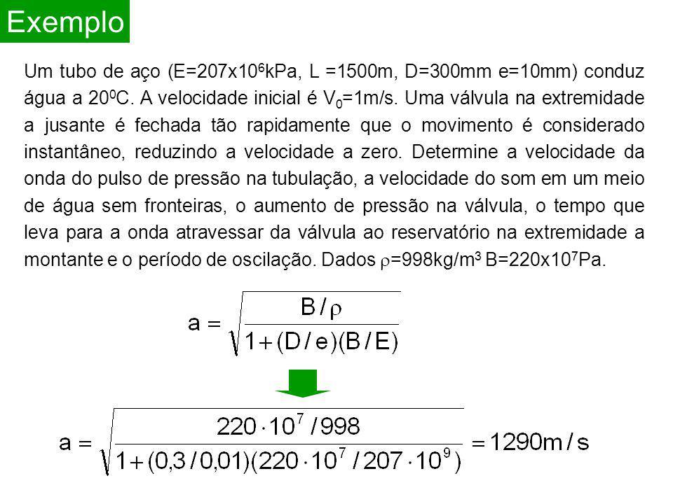 Um tubo de aço (E=207x10 6 kPa, L =1500m, D=300mm e=10mm) conduz água a 20 0 C.