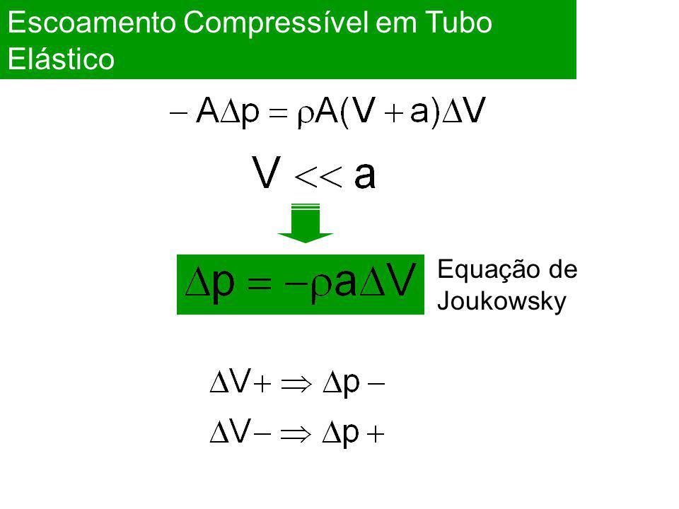 Escoamento Compressível em Tubo Elástico