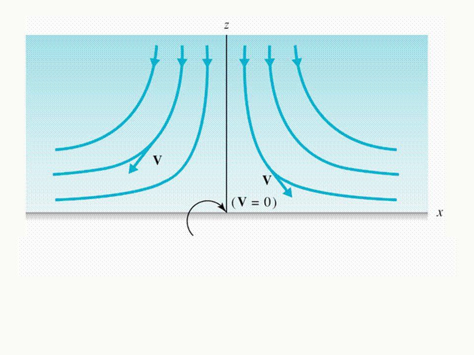 3.51- Aproxime a força agindo sobre um farol de 15cm de diâmetro, mostrado na figura abaixo, de um automóvel viajando a 120Km/h