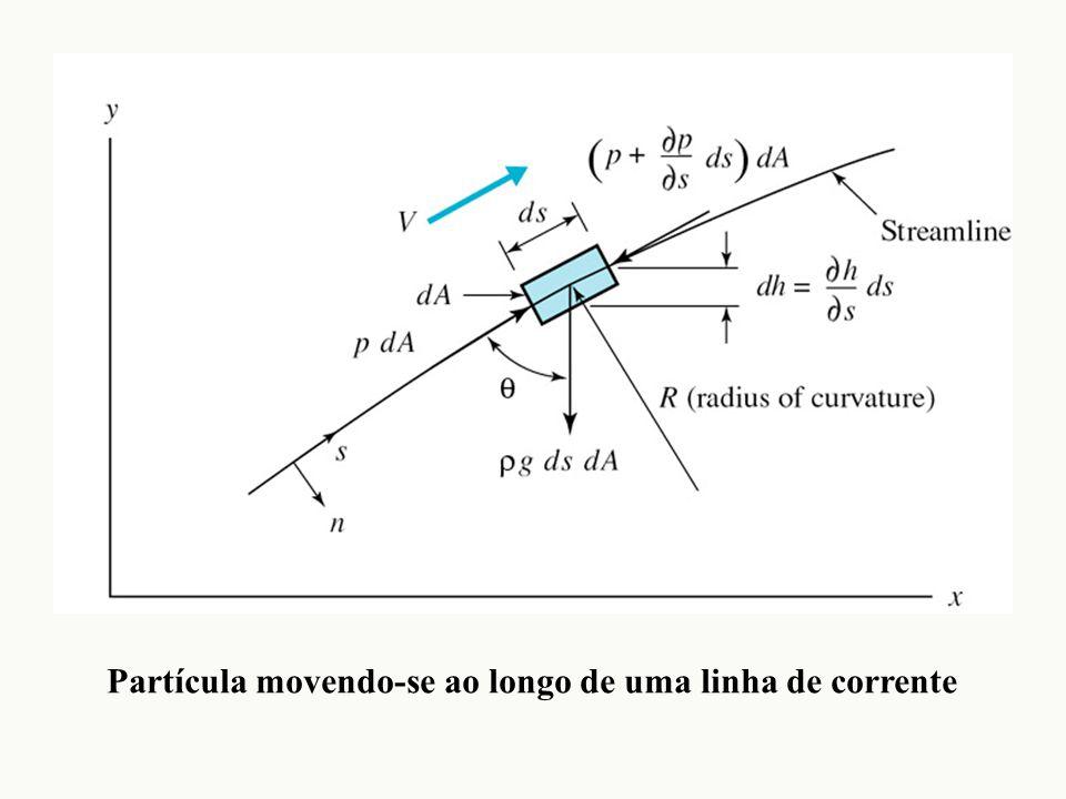 Partícula movendo-se ao longo de uma linha de corrente