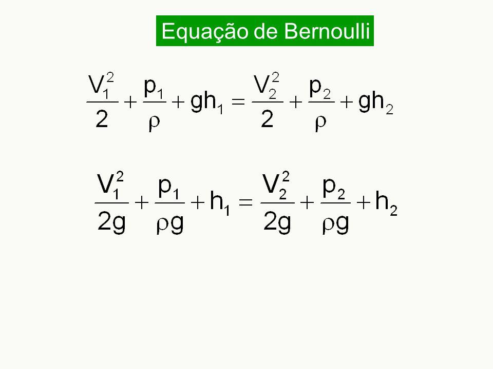 3.56 Um campo de escoamento não-viscoso e incompressível mostrado na figura abaixo é dado por: Se a pressão em Encontre uma equação para a pressão desprezando os efeitos da gravidade: ou seja