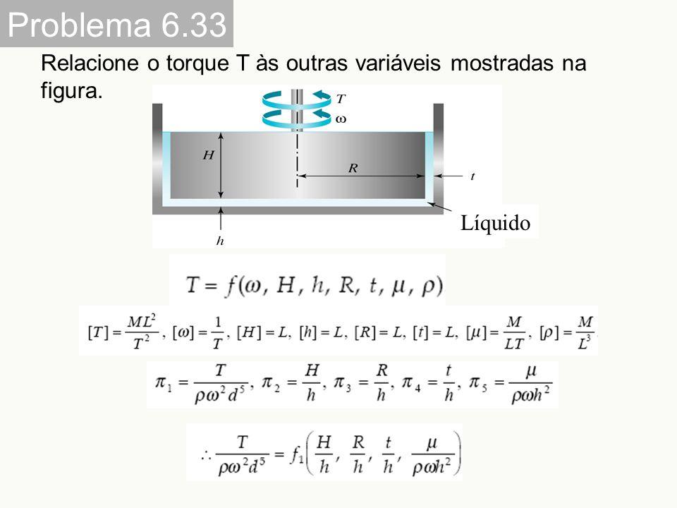 Problema 6.33 Relacione o torque T às outras variáveis mostradas na figura. Líquido