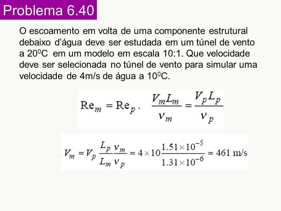 Problema 6.40 O escoamento em volta de uma componente estrutural debaixo d'água deve ser estudada em um túnel de vento a 20 0 C em um modelo em escala