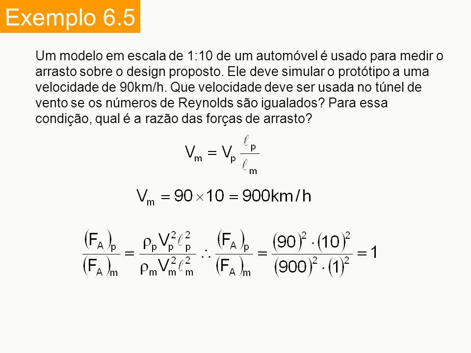 Exemplo 6.5 Um modelo em escala de 1:10 de um automóvel é usado para medir o arrasto sobre o design proposto. Ele deve simular o protótipo a uma veloc