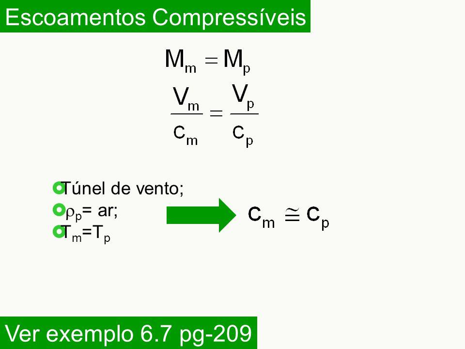 Escoamentos Compressíveis  Túnel de vento;   p = ar;  T m =T p Ver exemplo 6.7 pg-209