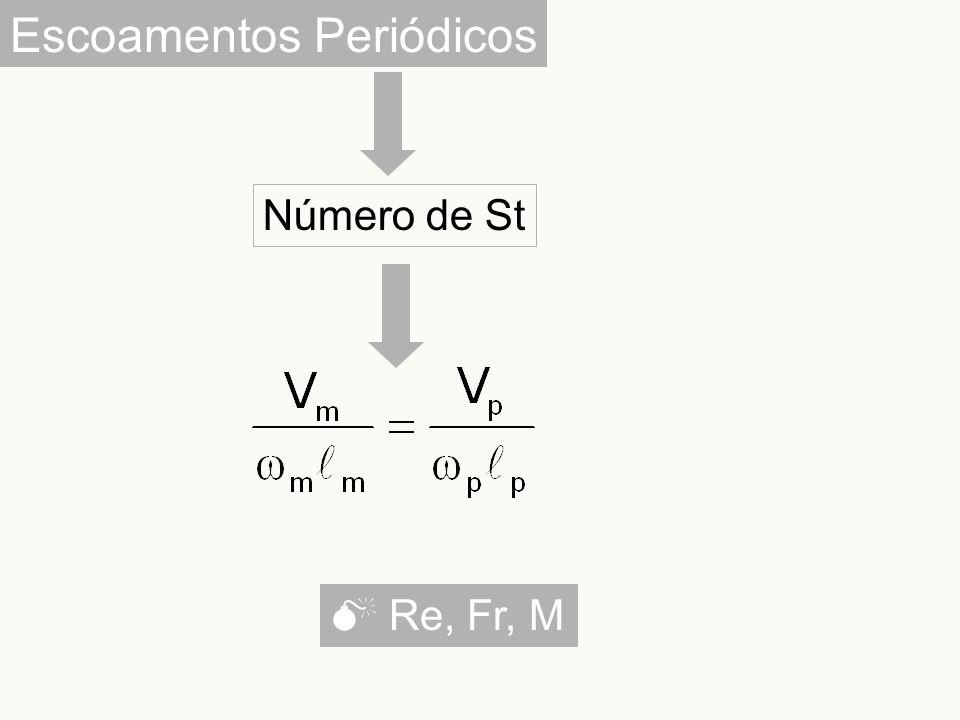 Escoamentos Periódicos Número de St  Re, Fr, M