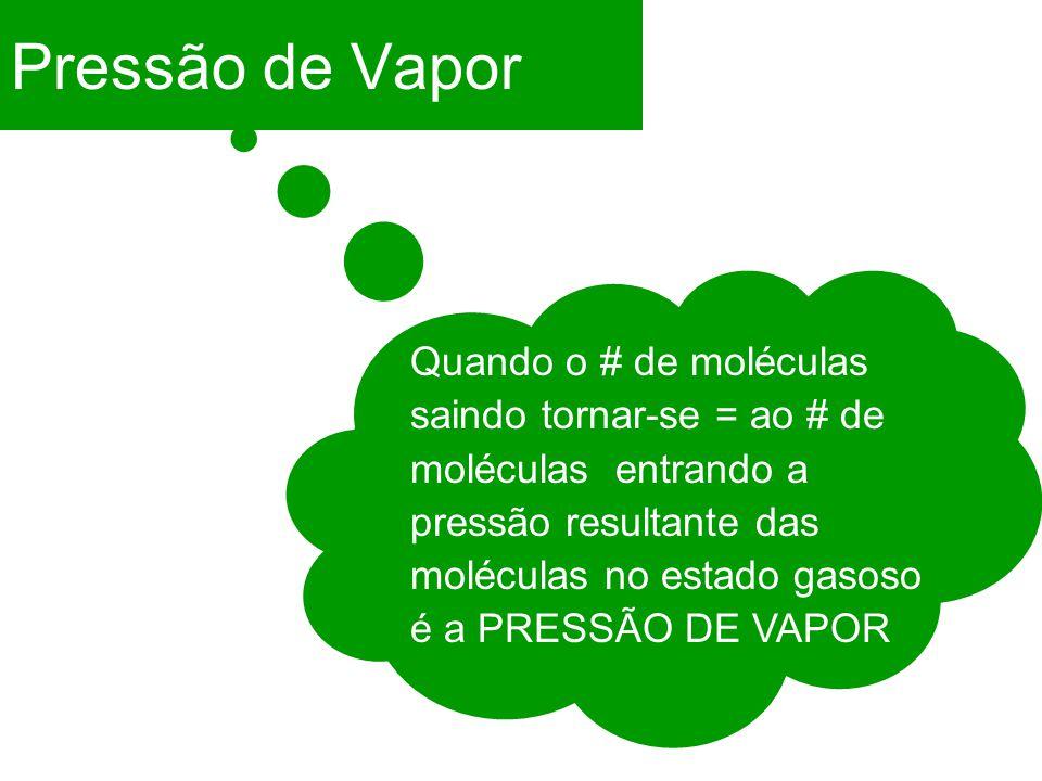 Pressão de Vapor Quando o # de moléculas saindo tornar-se = ao # de moléculas entrando a pressão resultante das moléculas no estado gasoso é a PRESSÃO