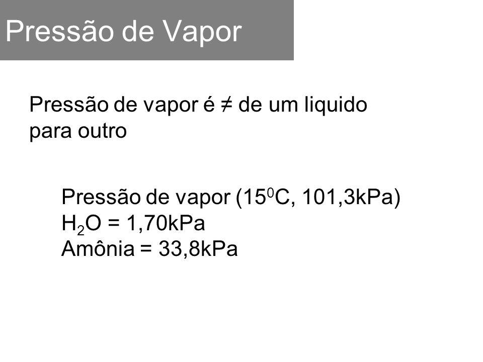 Pressão de Vapor Pressão de vapor é ≠ de um liquido para outro Pressão de vapor (15 0 C, 101,3kPa) H 2 O = 1,70kPa Amônia = 33,8kPa