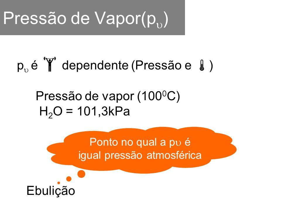 Pressão de Vapor(p  ) p  é  dependente (Pressão e  ) Pressão de vapor (100 0 C) H 2 O = 101,3kPa Ponto no qual a p  é igual pressão atmosférica E