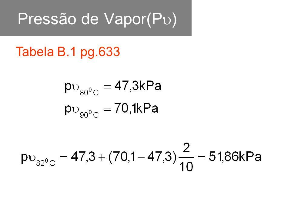 Pressão de Vapor(P  ) Tabela B.1 pg.633