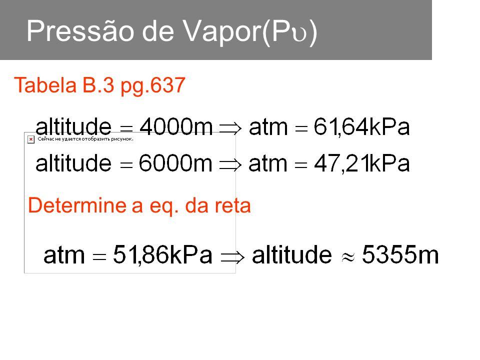 Pressão de Vapor(P  ) Tabela B.3 pg.637 Determine a eq. da reta