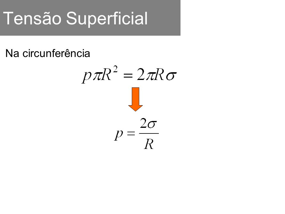 Tensão Superficial Na bolha