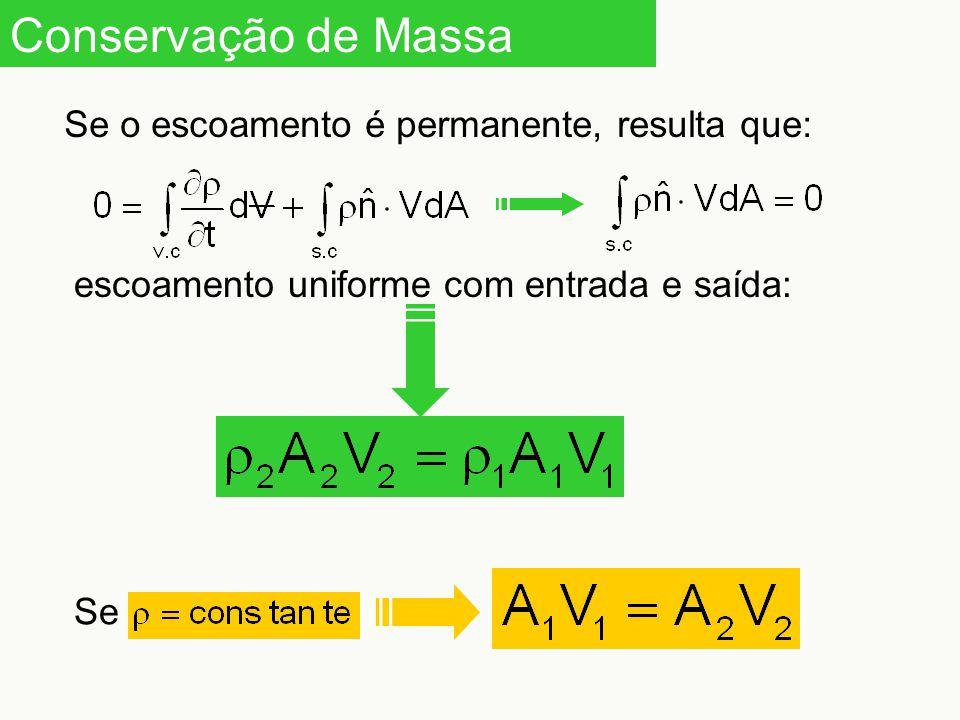 Conservação de Massa Se o escoamento é permanente, resulta que: escoamento uniforme com entrada e saída: Se