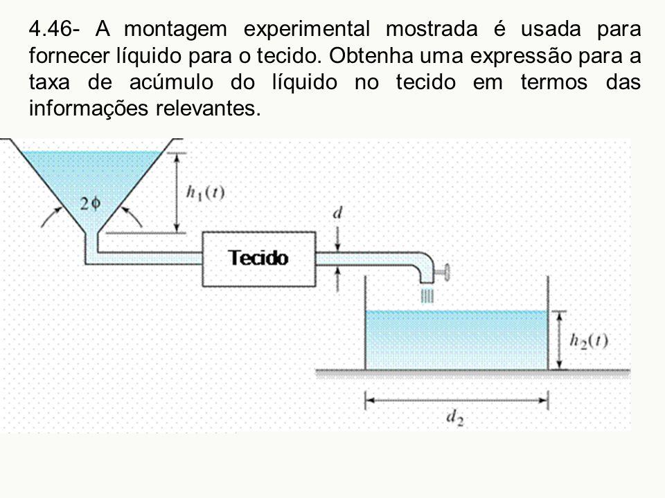 4.46- A montagem experimental mostrada é usada para fornecer líquido para o tecido. Obtenha uma expressão para a taxa de acúmulo do líquido no tecido