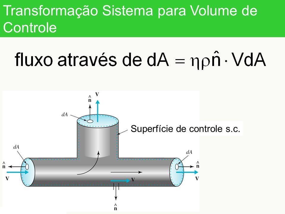 Transformação Sistema para Volume de Controle Superfície de controle s.c.
